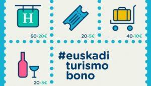 logo de turismo bono euskadi